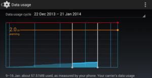 Set Mobile Data