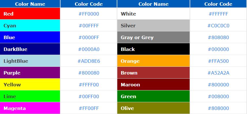 HTML colors code list