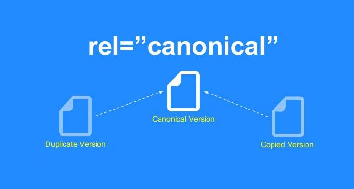 Cross-domain Rel canonica