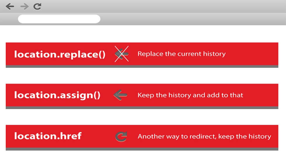 How to redirect to another page